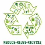 Great Green Ways To Reduce, Recycle and Reuse